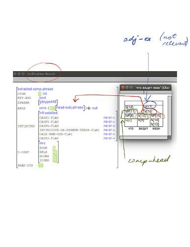 parse-chart